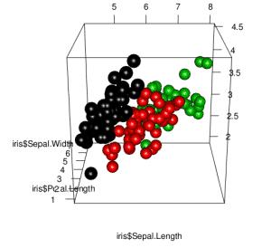 R-ejemplo-dibujar-graficas-en-3d