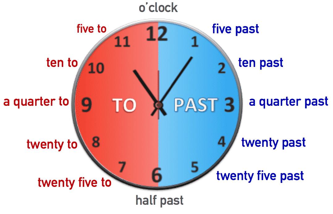 Resultado de imagen de las horas en ingles