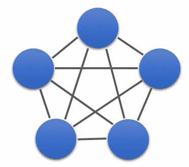 Redes de base radial