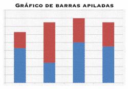 Gráfico de barras apiladas