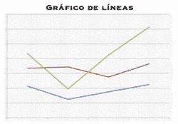 Gráfico de lineas