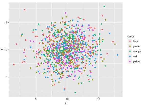 grafico de dispersion